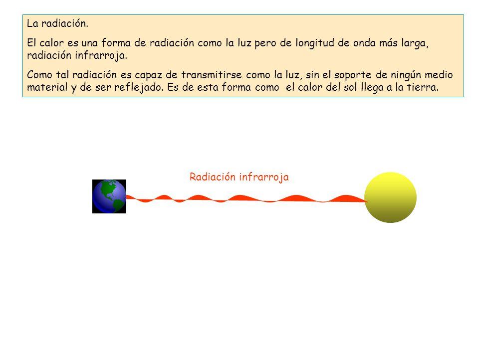 La radiación. El calor es una forma de radiación como la luz pero de longitud de onda más larga, radiación infrarroja. Como tal radiación es capaz de