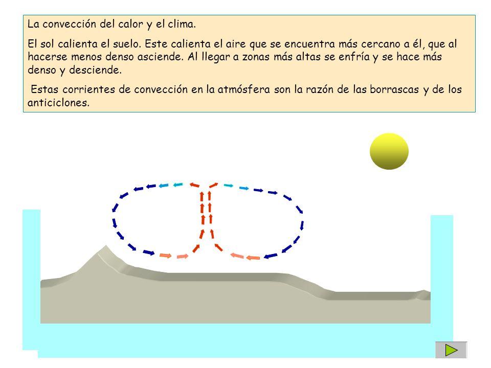 La convección del calor y el clima. El sol calienta el suelo. Este calienta el aire que se encuentra más cercano a él, que al hacerse menos denso asci