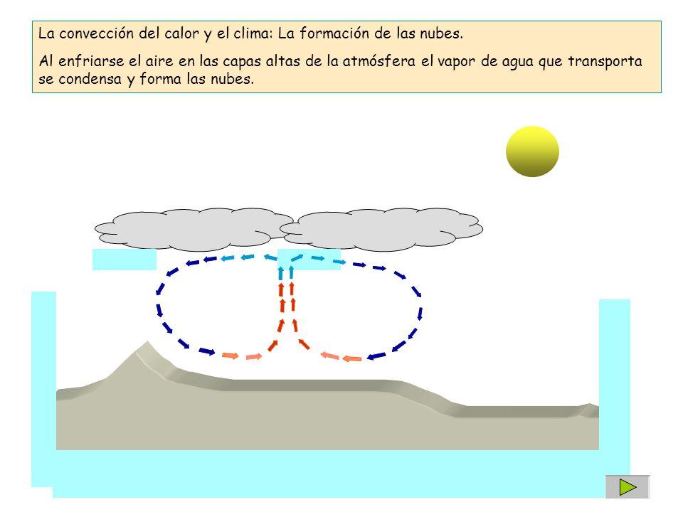 La convección del calor y el clima: La formación de las nubes. Al enfriarse el aire en las capas altas de la atmósfera el vapor de agua que transporta