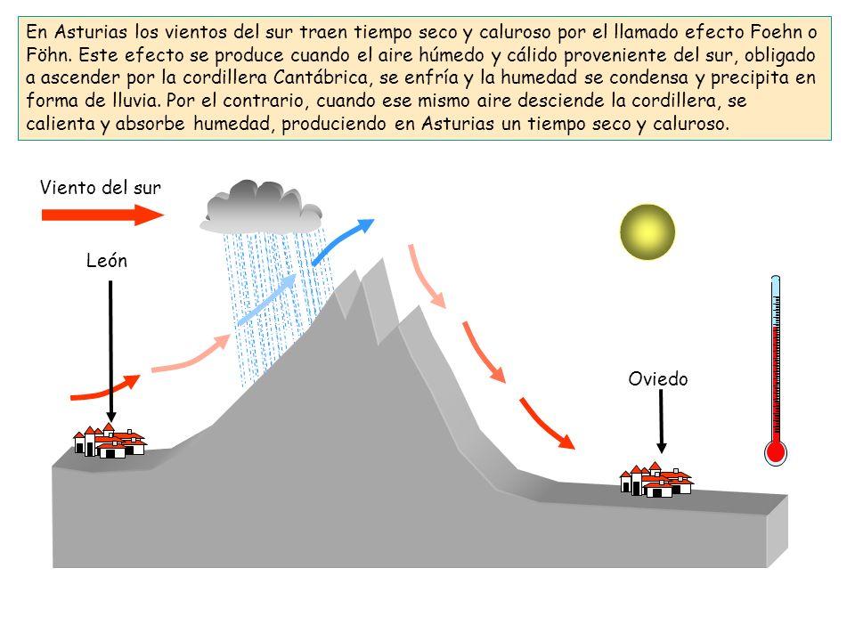 En Asturias los vientos del sur traen tiempo seco y caluroso por el llamado efecto Foehn o Föhn.