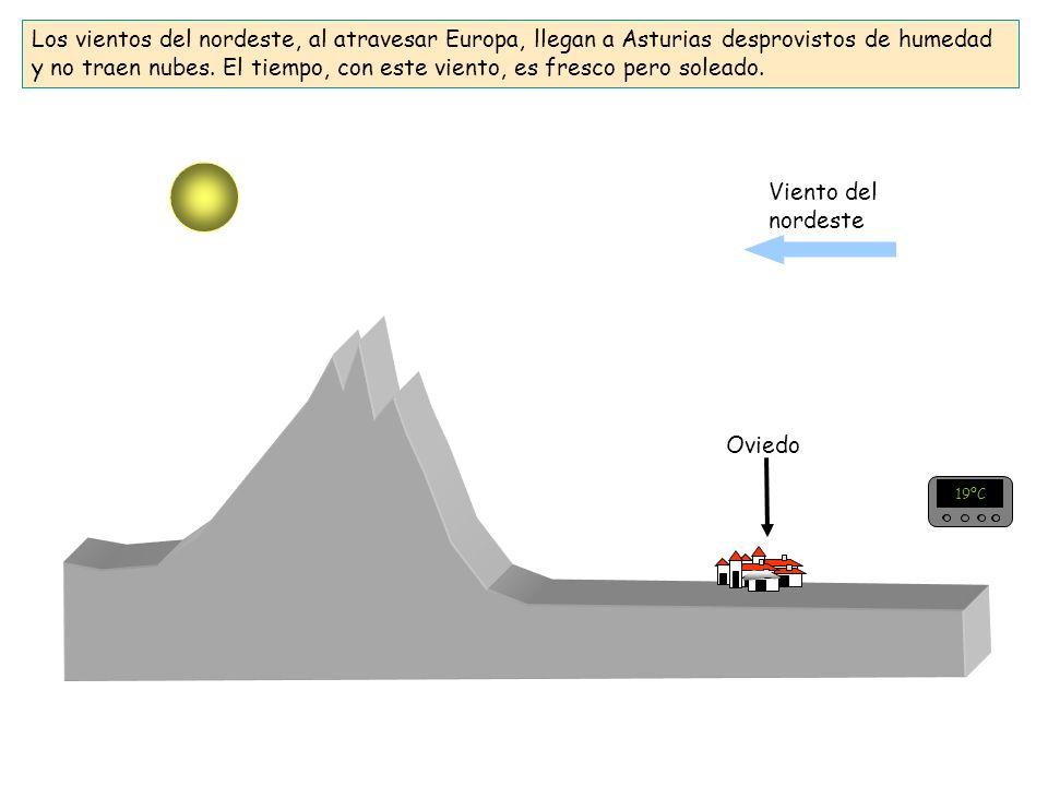 Los vientos del nordeste, al atravesar Europa, llegan a Asturias desprovistos de humedad y no traen nubes. El tiempo, con este viento, es fresco pero