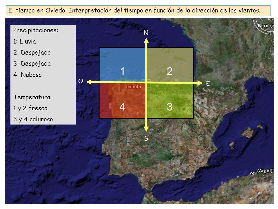 El tiempo en Oviedo. Interpretación del tiempo en función de la dirección de los vientos. 12 43 N S E O Precipitaciones: 1: Lluvia 2: Despejado 3: Des