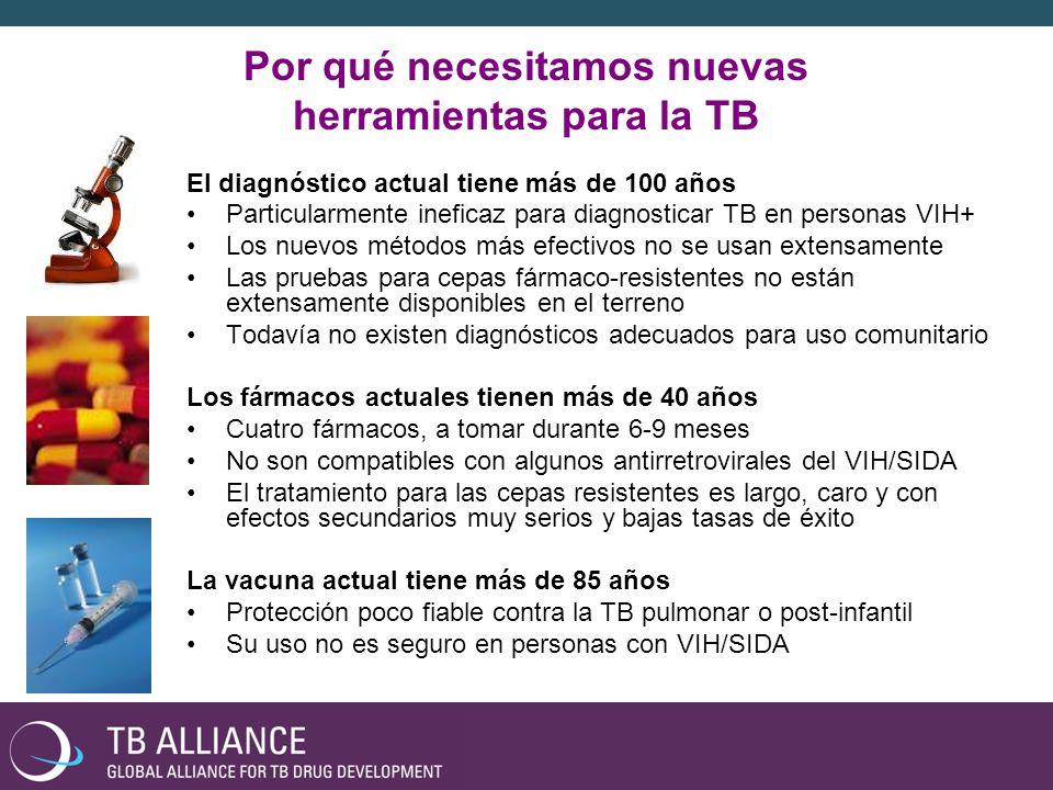 Por qué necesitamos nuevas herramientas para la TB El diagnóstico actual tiene más de 100 años Particularmente ineficaz para diagnosticar TB en personas VIH+ Los nuevos métodos más efectivos no se usan extensamente Las pruebas para cepas fármaco-resistentes no están extensamente disponibles en el terreno Todavía no existen diagnósticos adecuados para uso comunitario Los fármacos actuales tienen más de 40 años Cuatro fármacos, a tomar durante 6-9 meses No son compatibles con algunos antirretrovirales del VIH/SIDA El tratamiento para las cepas resistentes es largo, caro y con efectos secundarios muy serios y bajas tasas de éxito La vacuna actual tiene más de 85 años Protección poco fiable contra la TB pulmonar o post-infantil Su uso no es seguro en personas con VIH/SIDA