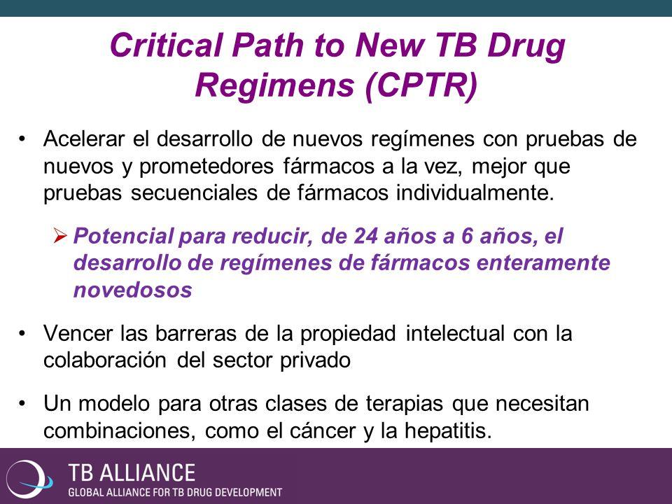 Critical Path to New TB Drug Regimens (CPTR) Acelerar el desarrollo de nuevos regímenes con pruebas de nuevos y prometedores fármacos a la vez, mejor que pruebas secuenciales de fármacos individualmente.