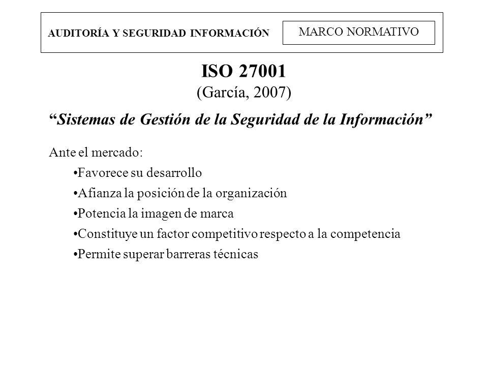 AUDITORÍA Y SEGURIDAD INFORMACIÓN MARCO NORMATIVO ISO 27001 (García, 2007) Sistemas de Gestión de la Seguridad de la Información Ante el mercado: Favo