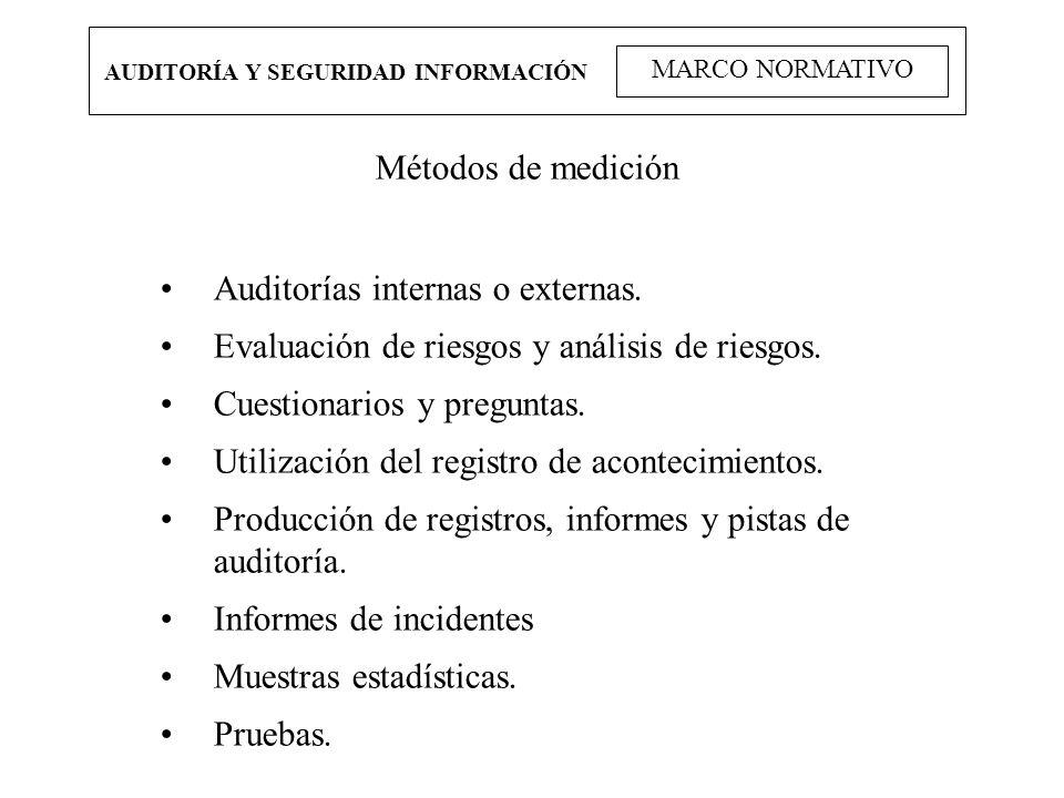 AUDITORÍA Y SEGURIDAD INFORMACIÓN MARCO NORMATIVO Métodos de medición Auditorías internas o externas. Evaluación de riesgos y análisis de riesgos. Cue