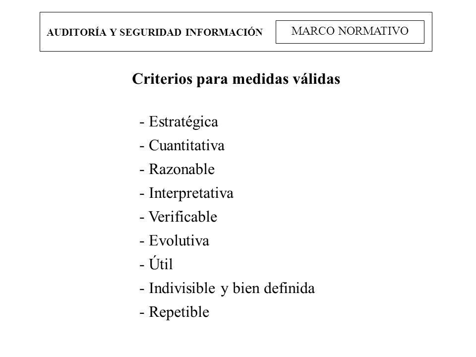 AUDITORÍA Y SEGURIDAD INFORMACIÓN MARCO NORMATIVO Criterios para medidas válidas - Estratégica - Cuantitativa - Razonable - Interpretativa - Verificab