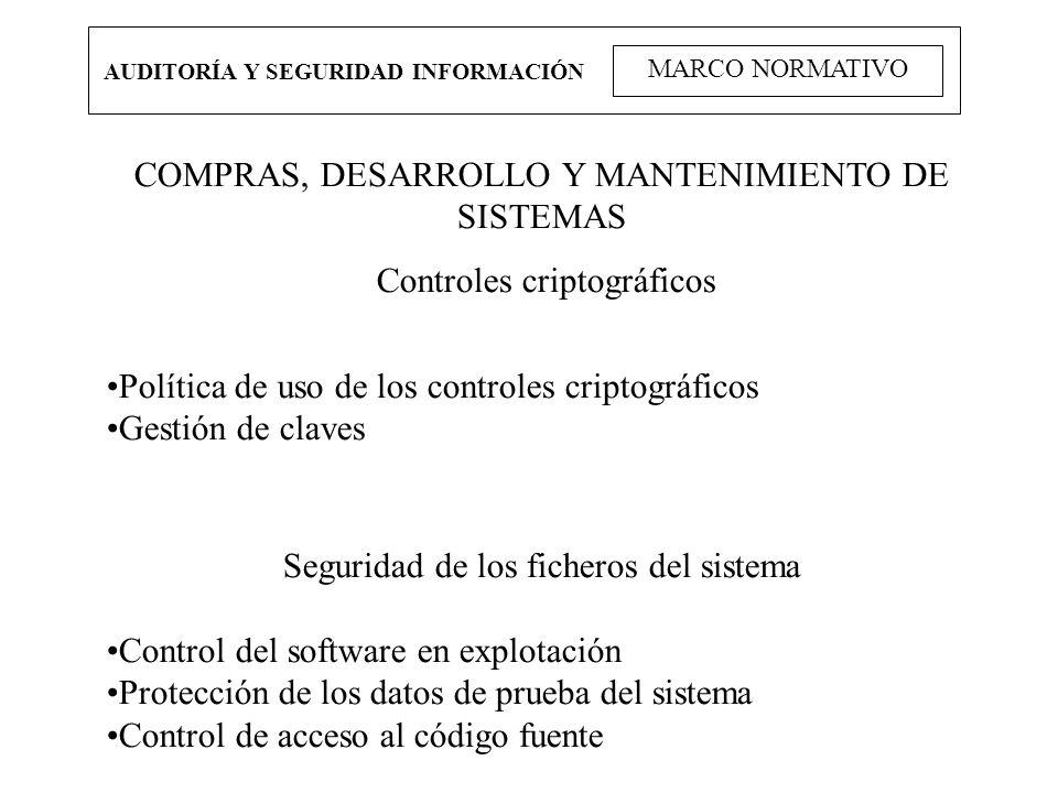 AUDITORÍA Y SEGURIDAD INFORMACIÓN MARCO NORMATIVO COMPRAS, DESARROLLO Y MANTENIMIENTO DE SISTEMAS Controles criptográficos Política de uso de los cont