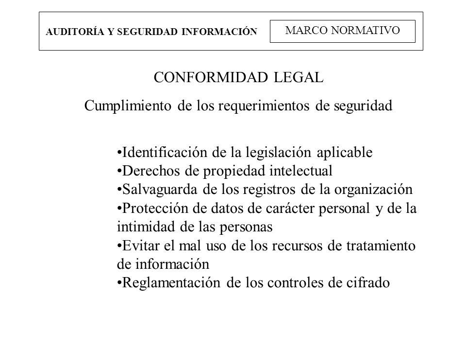 AUDITORÍA Y SEGURIDAD INFORMACIÓN MARCO NORMATIVO CONFORMIDAD LEGAL Cumplimiento de los requerimientos de seguridad Identificación de la legislación a