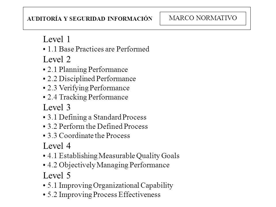 AUDITORÍA Y SEGURIDAD INFORMACIÓN MARCO NORMATIVO Level 1 1.1 Base Practices are Performed Level 2 2.1 Planning Performance 2.2 Disciplined Performanc