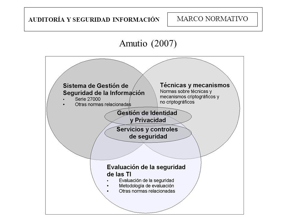 AUDITORÍA Y SEGURIDAD INFORMACIÓN MARCO NORMATIVO Amutio (2007)