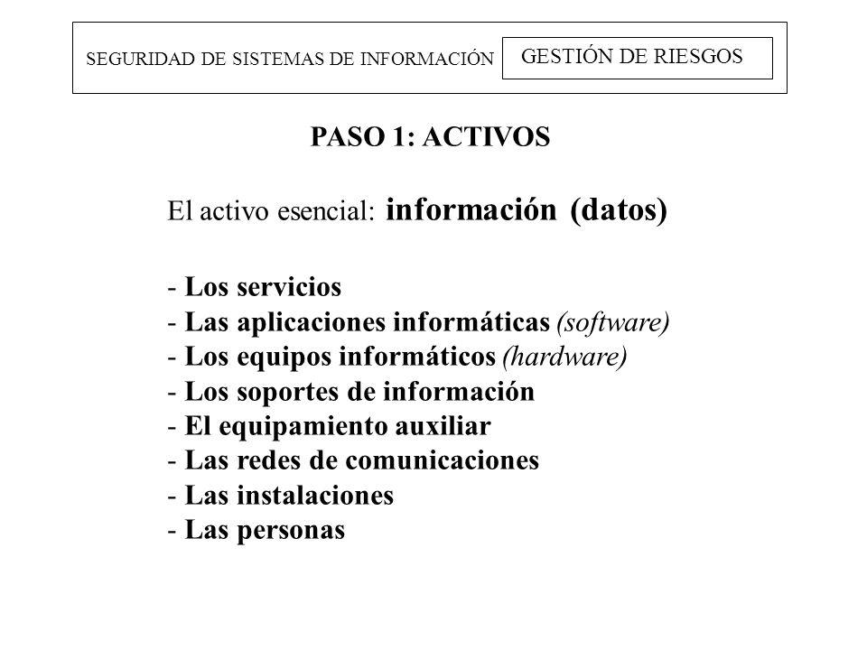 SEGURIDAD DE SISTEMAS DE INFORMACIÓN GESTIÓN DE RIESGOS PASO 1: ACTIVOS El activo esencial: información (datos) - Los servicios - Las aplicaciones inf