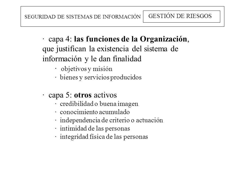 SEGURIDAD DE SISTEMAS DE INFORMACIÓN GESTIÓN DE RIESGOS · capa 4: las funciones de la Organización, que justifican la existencia del sistema de inform