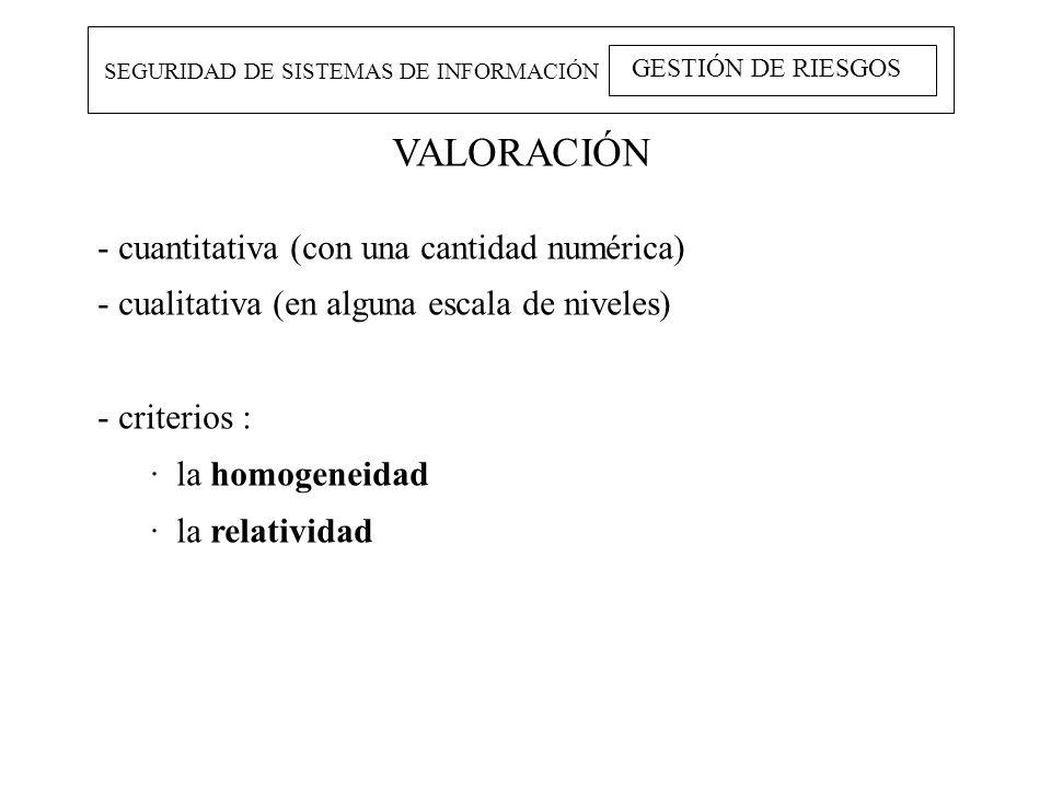 SEGURIDAD DE SISTEMAS DE INFORMACIÓN GESTIÓN DE RIESGOS VALORACIÓN - cuantitativa (con una cantidad numérica) - cualitativa (en alguna escala de nivel
