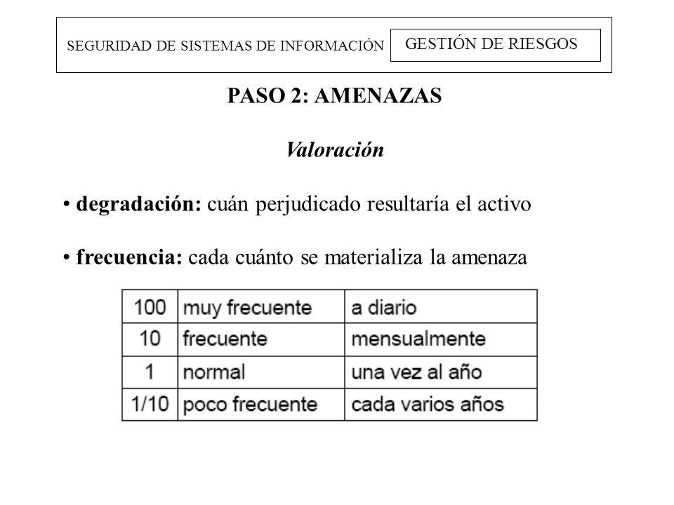 SEGURIDAD DE SISTEMAS DE INFORMACIÓN GESTIÓN DE RIESGOS PASO 2: AMENAZAS Valoración degradación: cuán perjudicado resultaría el activo frecuencia: cad