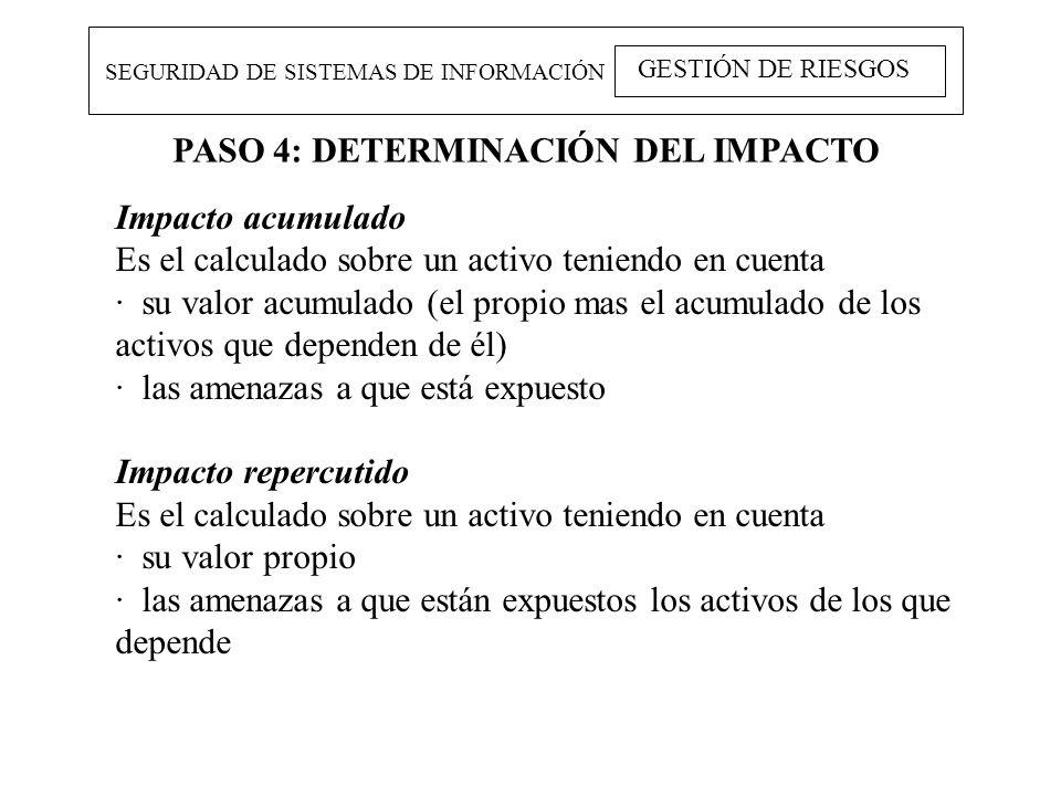 SEGURIDAD DE SISTEMAS DE INFORMACIÓN GESTIÓN DE RIESGOS PASO 4: DETERMINACIÓN DEL IMPACTO Impacto acumulado Es el calculado sobre un activo teniendo e