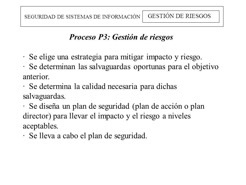 SEGURIDAD DE SISTEMAS DE INFORMACIÓN GESTIÓN DE RIESGOS Proceso P3: Gestión de riesgos · Se elige una estrategia para mitigar impacto y riesgo. · Se d