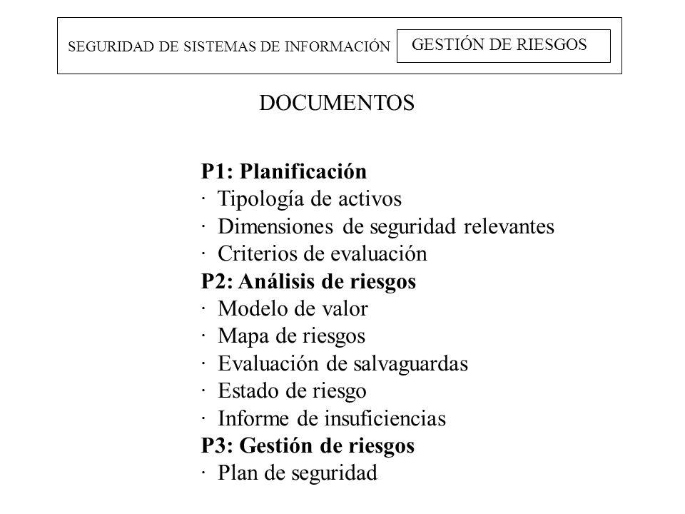 SEGURIDAD DE SISTEMAS DE INFORMACIÓN GESTIÓN DE RIESGOS DOCUMENTOS P1: Planificación · Tipología de activos · Dimensiones de seguridad relevantes · Cr