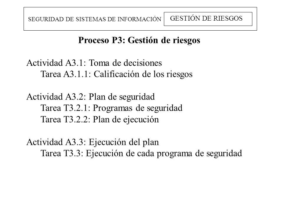 SEGURIDAD DE SISTEMAS DE INFORMACIÓN GESTIÓN DE RIESGOS Proceso P3: Gestión de riesgos Actividad A3.1: Toma de decisiones Tarea A3.1.1: Calificación d