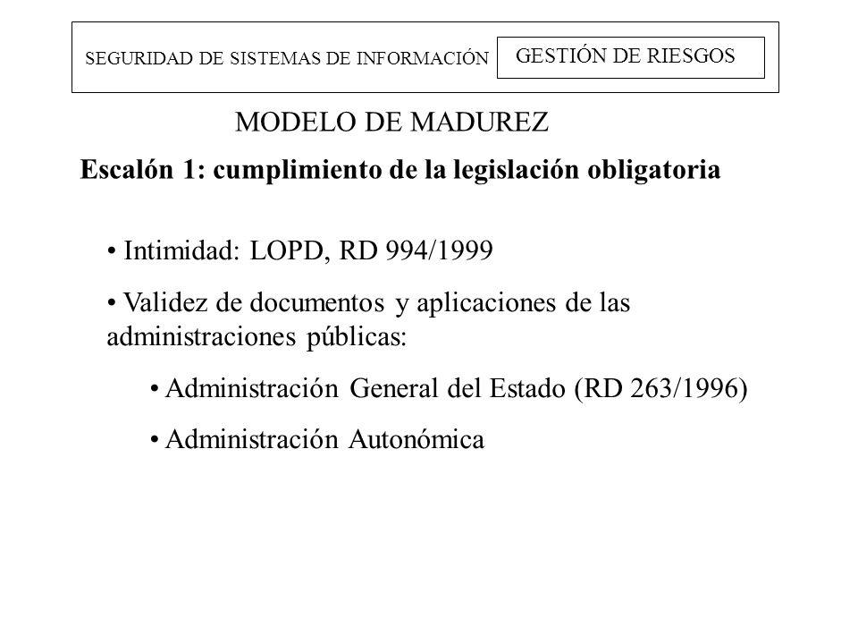 MODELO DE MADUREZ SEGURIDAD DE SISTEMAS DE INFORMACIÓN GESTIÓN DE RIESGOS Escalón 1: cumplimiento de la legislación obligatoria Intimidad: LOPD, RD 99