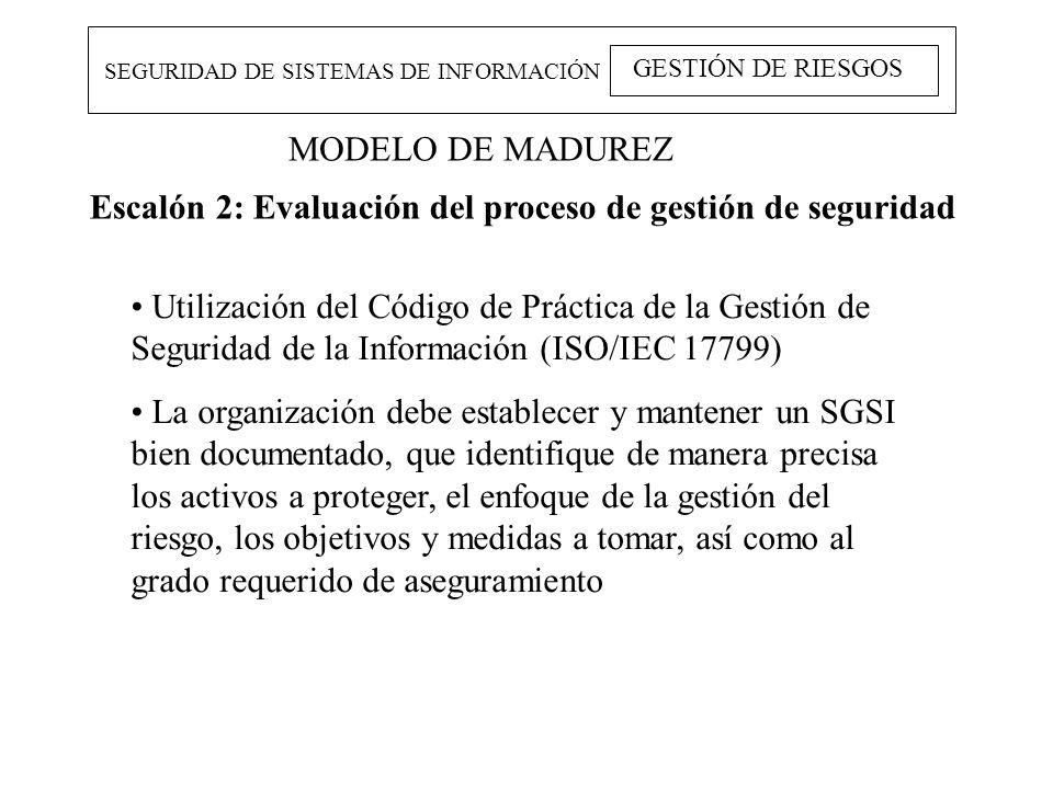 MODELO DE MADUREZ SEGURIDAD DE SISTEMAS DE INFORMACIÓN GESTIÓN DE RIESGOS Escalón 2: Evaluación del proceso de gestión de seguridad Utilización del Có