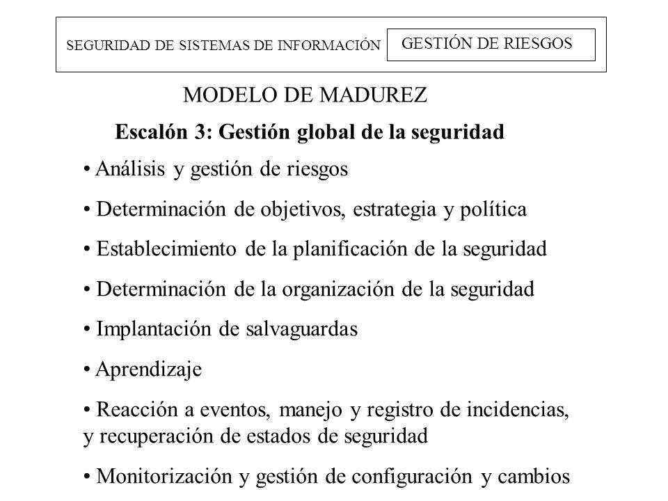 MODELO DE MADUREZ SEGURIDAD DE SISTEMAS DE INFORMACIÓN GESTIÓN DE RIESGOS Escalón 3: Gestión global de la seguridad Análisis y gestión de riesgos Dete