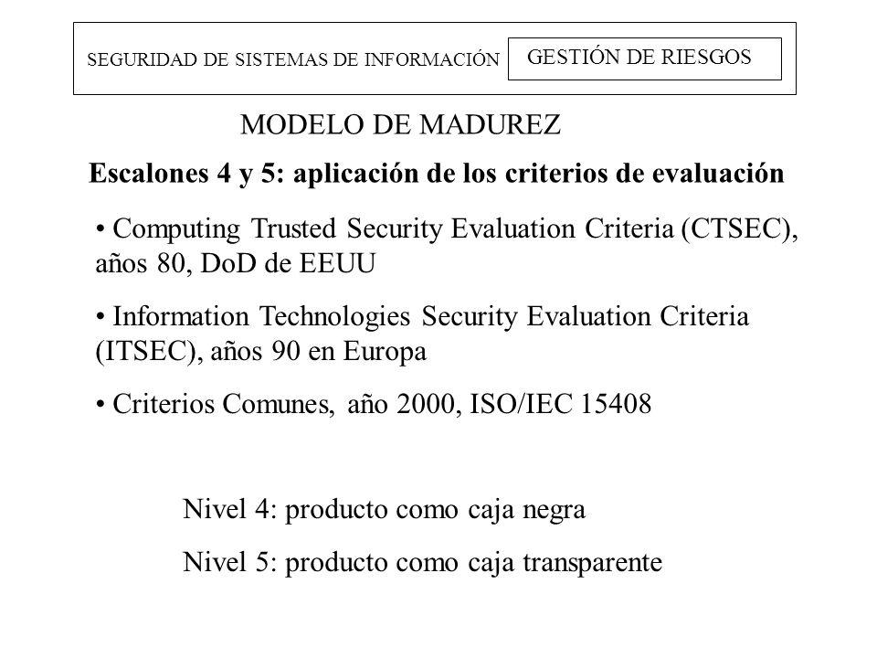 MODELO DE MADUREZ SEGURIDAD DE SISTEMAS DE INFORMACIÓN GESTIÓN DE RIESGOS Escalones 4 y 5: aplicación de los criterios de evaluación Computing Trusted