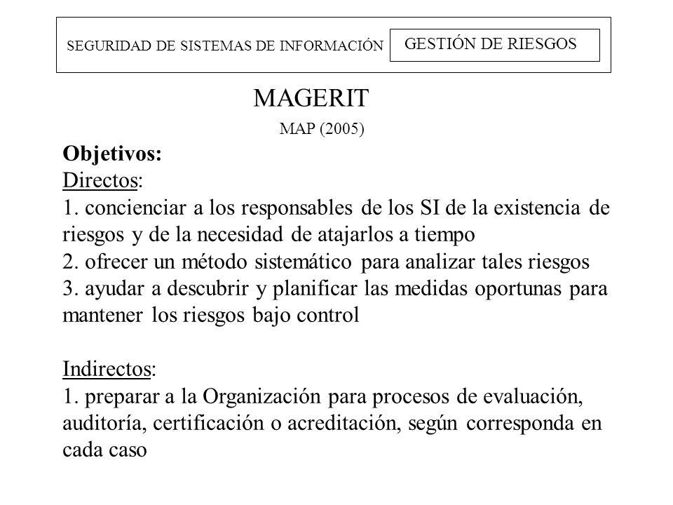 MAGERIT SEGURIDAD DE SISTEMAS DE INFORMACIÓN GESTIÓN DE RIESGOS Objetivos: Directos: 1. concienciar a los responsables de los SI de la existencia de r