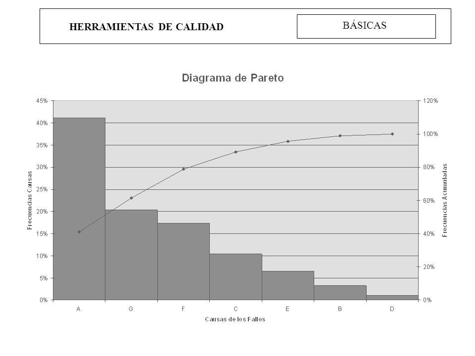 HERRAMIENTAS DE CALIDAD BÁSICAS