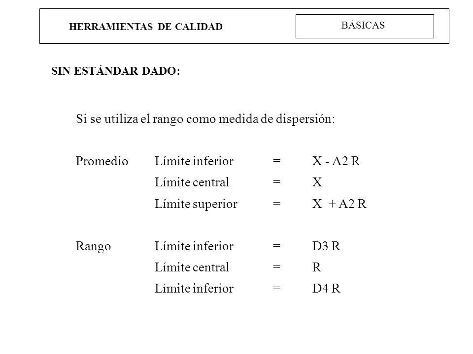 HERRAMIENTAS DE CALIDAD SIN ESTÁNDAR DADO: Si se utiliza el rango como medida de dispersión: PromedioLímite inferior=X - A2 R Límite central=X Límite