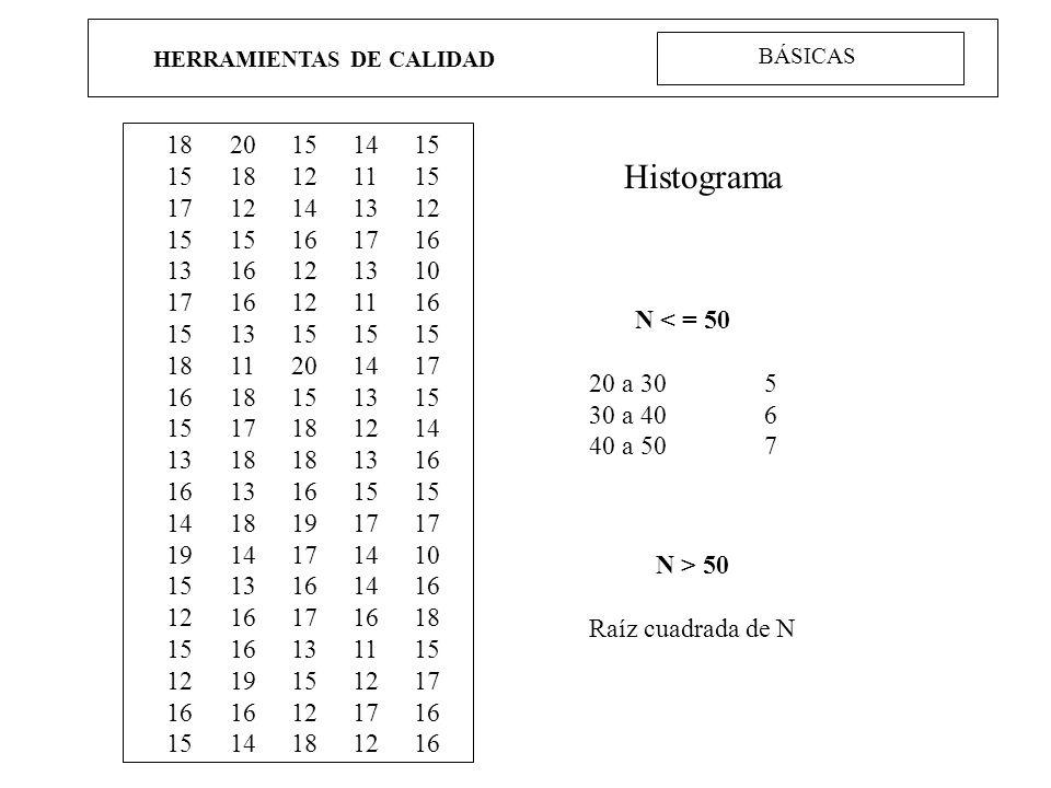 HERRAMIENTAS DE CALIDAD 18 15 17 15 13 17 15 18 16 15 13 16 14 19 15 12 15 12 16 15 20 18 12 15 16 13 11 18 17 18 13 18 14 13 16 19 16 14 15 12 14 16