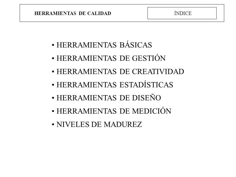 HERRAMIENTAS DE CALIDAD ÍNDICE HERRAMIENTAS BÁSICAS HERRAMIENTAS DE GESTIÓN HERRAMIENTAS DE CREATIVIDAD HERRAMIENTAS ESTADÍSTICAS HERRAMIENTAS DE DISE