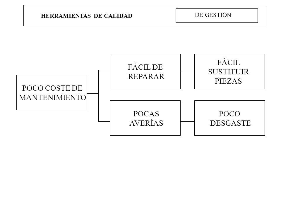 HERRAMIENTAS DE CALIDAD POCO COSTE DE MANTENIMIENTO FÁCIL SUSTITUIR PIEZAS POCO DESGASTE FÁCIL DE REPARAR POCAS AVERÍAS DE GESTIÓN