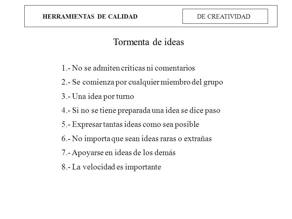 HERRAMIENTAS DE CALIDAD Tormenta de ideas 1.- No se admiten críticas ni comentarios 2.- Se comienza por cualquier miembro del grupo 3.- Una idea por t