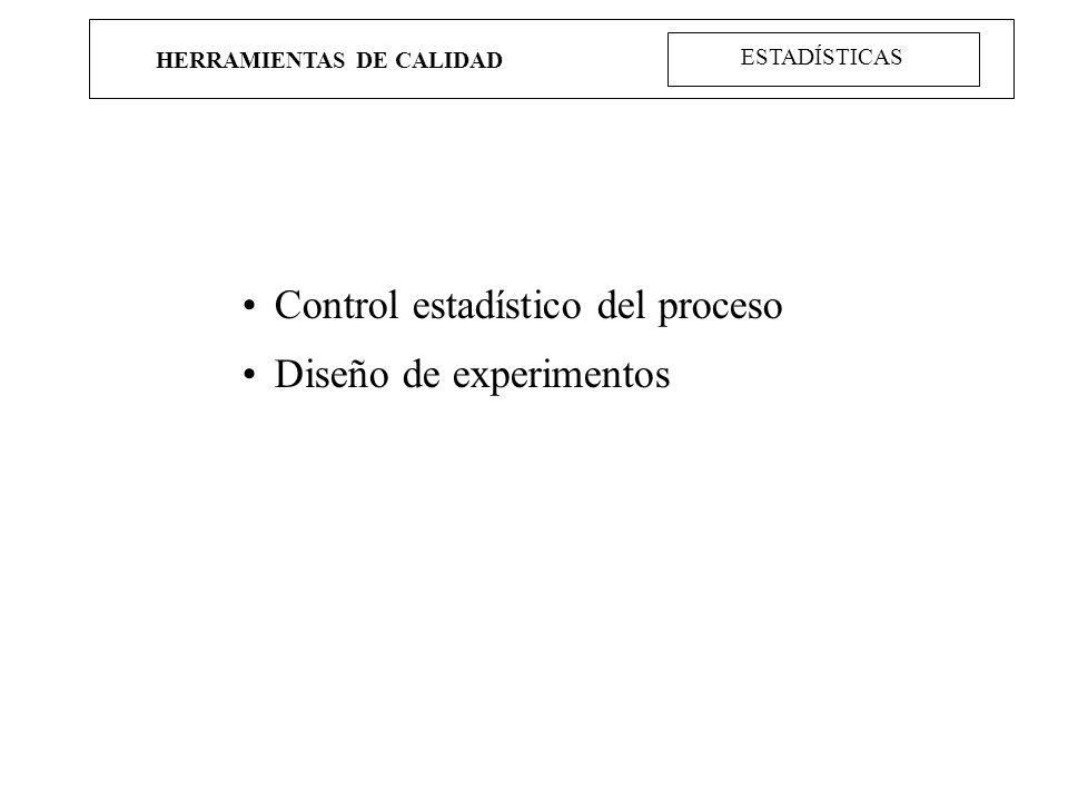 HERRAMIENTAS DE CALIDAD ESTADÍSTICAS Control estadístico del proceso Diseño de experimentos