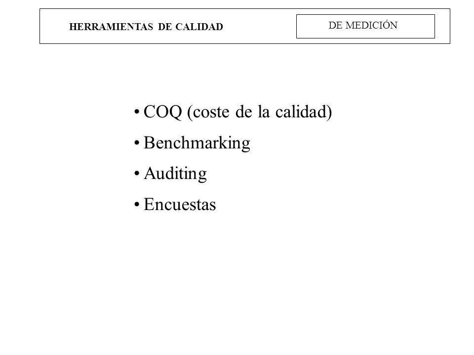 HERRAMIENTAS DE CALIDAD DE MEDICIÓN COQ (coste de la calidad) Benchmarking Auditing Encuestas