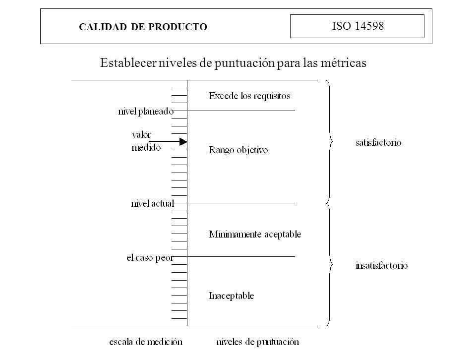 CALIDAD DE PRODUCTO ISO 14598 Establecer niveles de puntuación para las métricas
