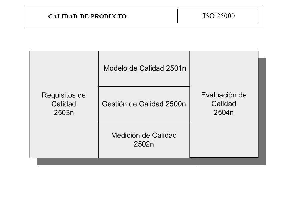 CALIDAD DE PRODUCTO ISO 25000