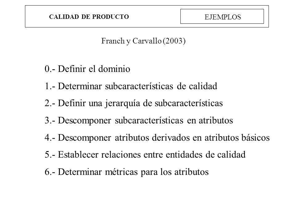 CALIDAD DE PRODUCTO EJEMPLOS 0.- Definir el dominio 1.- Determinar subcaracterísticas de calidad 2.- Definir una jerarquía de subcaracterísticas 3.- D