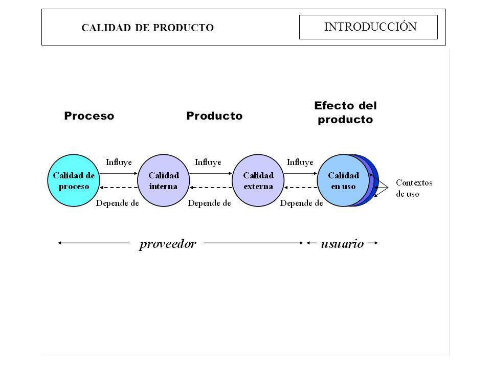 CALIDAD DE PRODUCTO INTRODUCCIÓN Características, subcaracterísticas y atributos de calidad
