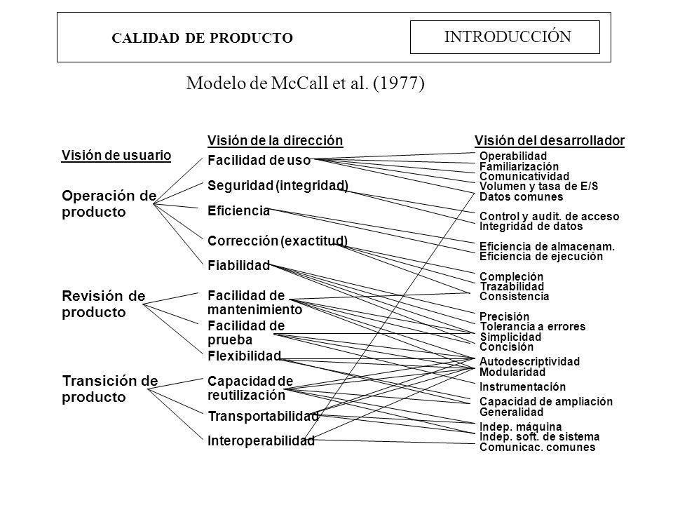 CALIDAD DE PRODUCTO INTRODUCCIÓN Operación de producto Revisión de producto Transición de producto Facilidad de uso Seguridad (integridad) Eficiencia