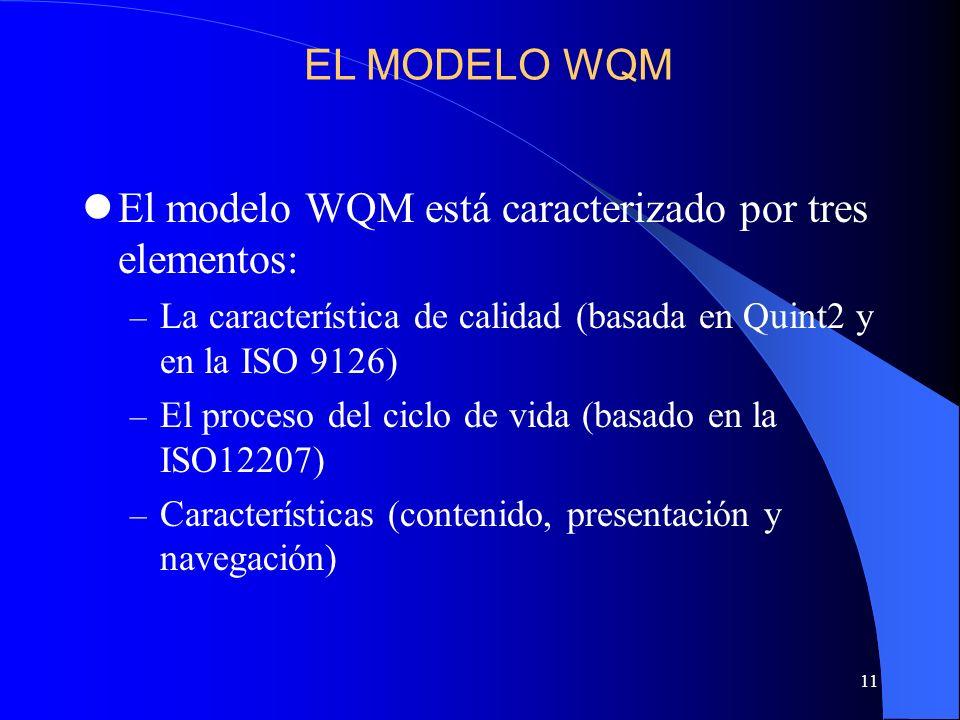 11 El modelo WQM está caracterizado por tres elementos: – La característica de calidad (basada en Quint2 y en la ISO 9126) – El proceso del ciclo de v