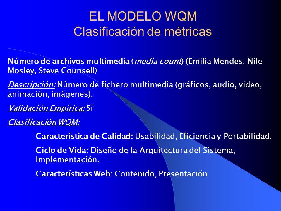Número de archivos multimedia (media count) (Emilia Mendes, Nile Mosley, Steve Counsell) Descripción: Número de fichero multimedia (gráficos, audio, v