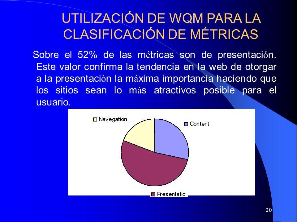 20 Sobre el 52% de las m é tricas son de presentaci ó n. Este valor confirma la tendencia en la web de otorgar a la presentaci ó n la m á xima importa