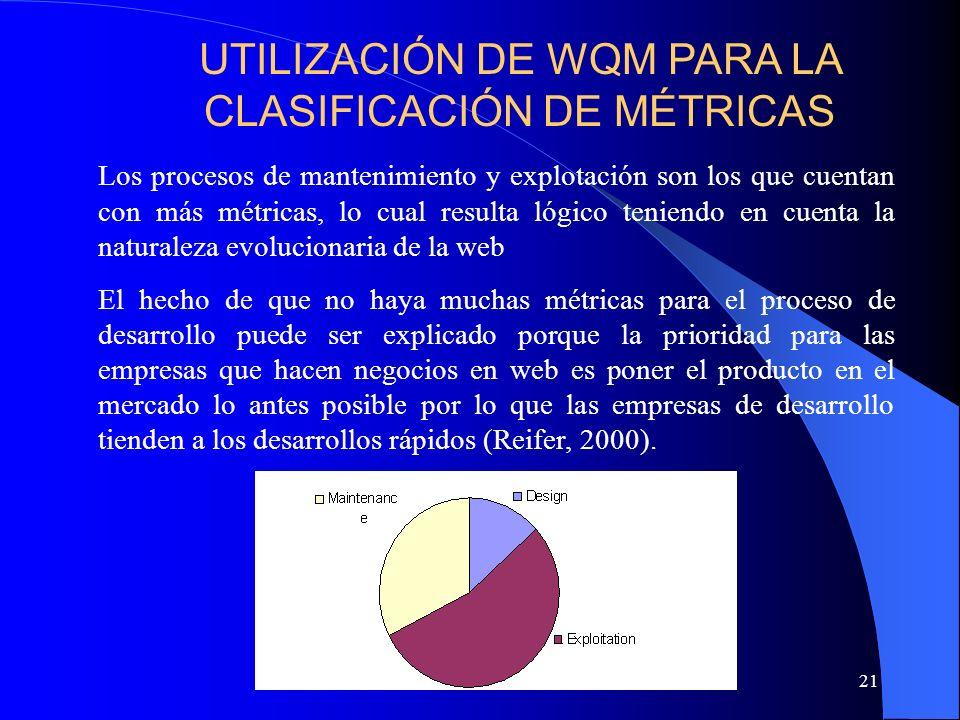 21 Los procesos de mantenimiento y explotación son los que cuentan con más métricas, lo cual resulta lógico teniendo en cuenta la naturaleza evolucion