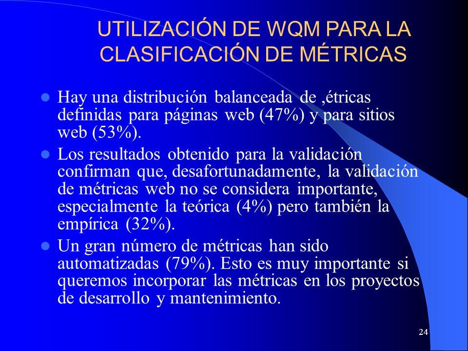 24 Hay una distribución balanceada de,étricas definidas para páginas web (47%) y para sitios web (53%). Los resultados obtenido para la validación con