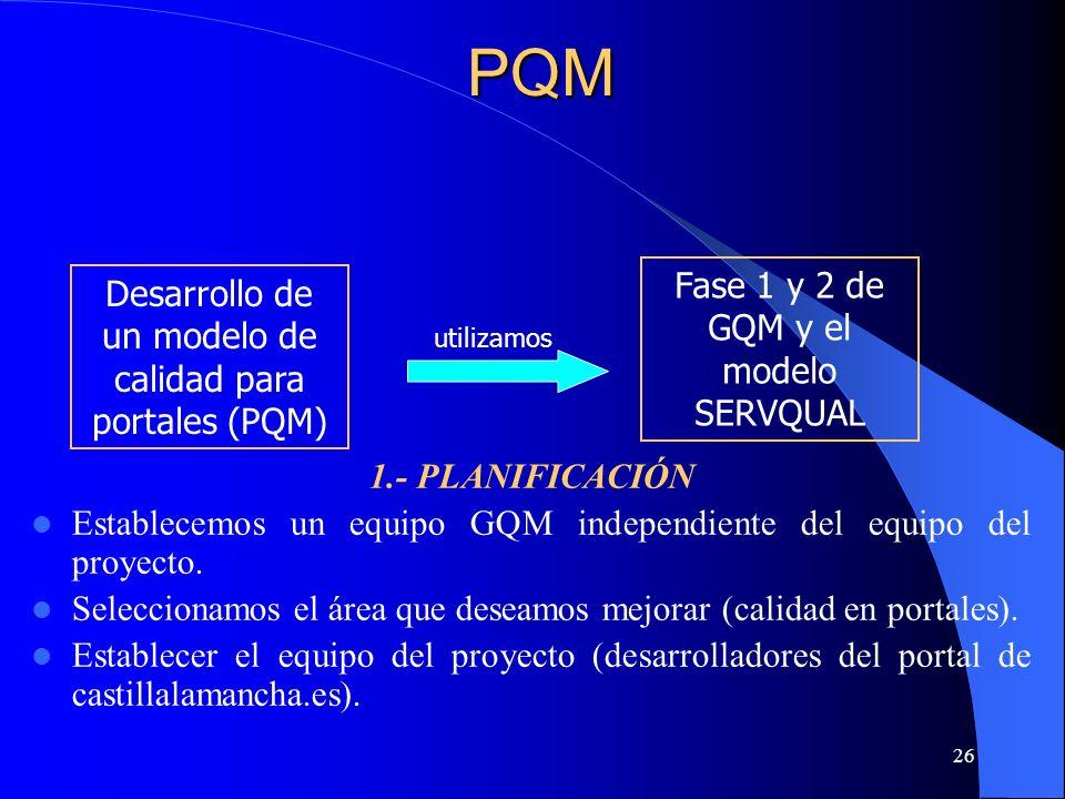 26 1.- PLANIFICACIÓN Establecemos un equipo GQM independiente del equipo del proyecto. Seleccionamos el área que deseamos mejorar (calidad en portales