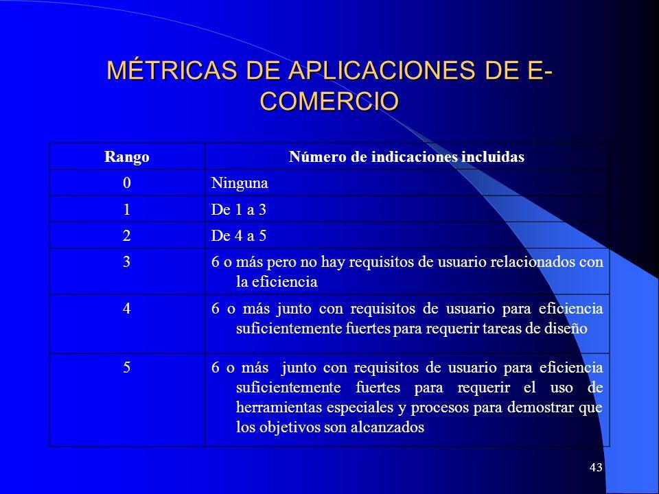 43 MÉTRICAS DE APLICACIONES DE E- COMERCIO RangoNúmero de indicaciones incluidas 0Ninguna 1De 1 a 3 2De 4 a 5 36 o más pero no hay requisitos de usuar