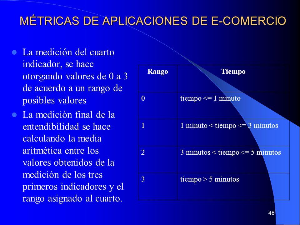 46 MÉTRICAS DE APLICACIONES DE E-COMERCIO La medición del cuarto indicador, se hace otorgando valores de 0 a 3 de acuerdo a un rango de posibles valor