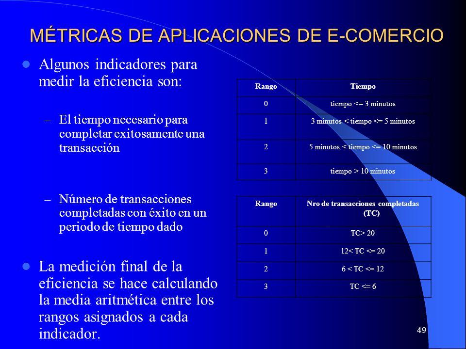 49 MÉTRICAS DE APLICACIONES DE E-COMERCIO Algunos indicadores para medir la eficiencia son: – El tiempo necesario para completar exitosamente una tran